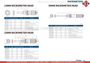 DASQUA 13mm / 25mm / 50mm Micrometer Head