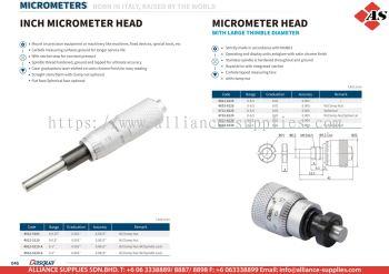 DASQUA Inch Micrometer Head / Micrometer Head