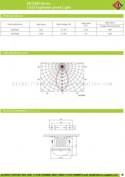 17.02.2 BC9200 Series LED Explosion Proof Light