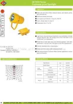 17.02.8 BC9500 Series Explosion Proof Spotlight