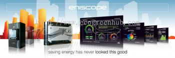 Real-time Energy Management System