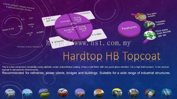 Hardtop HB