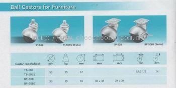 Ball Castors for Furniture