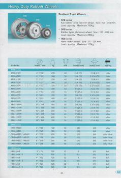Heavy Duty Rubber Wheels