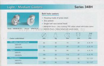 Light & Medium Castors