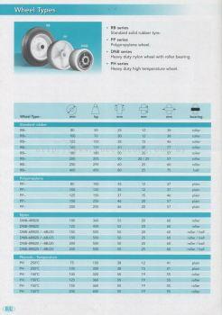 Wheel Types