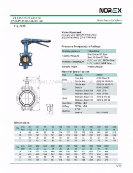NOREX METAL LEVER WAFER VALVES