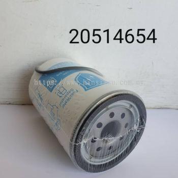 20514654