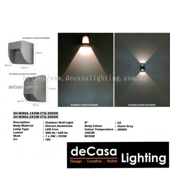 Outdoor Effect Wall Light