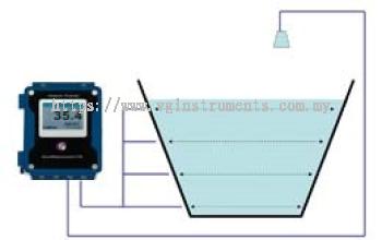 Area Velocity Open Channel Ultrasonic Meter