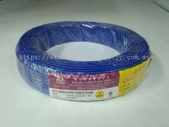 Fajar 32/0.20mm��1.0mm��x 1 Core Flexible Control Wire��Blue��100meter