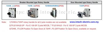 TemBreak2 - Rotary Handle (HB)(HP) with Key