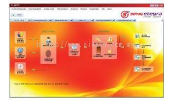 SoyalEtegra SE-VMS.Visitor Management System