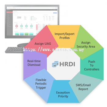 ASIS HR Database Integrator (HRDI). #AIASIA Connect