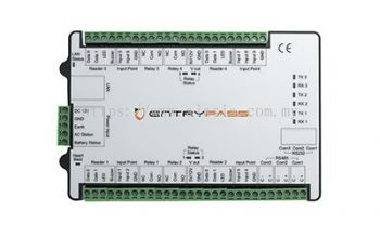 N5400.4 Readers Active Network Control Panel