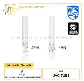Philips TUV PL-S