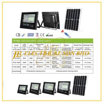 JLUX IF102 LED SOLAR FLOODLIGHT *Photoelectric Lighting control & Remote control + Timing control [25W/40W/60W/100W/200W][3000K/4000K/6500K]