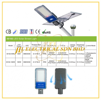 JLUX IS102 LED SOLAR STREETLIGHT *Photoelectric Lighting control & Remote control + Diming Mode [90W/180W][3000K/4000K/6500K]