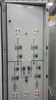 RGT2 RNC Panel