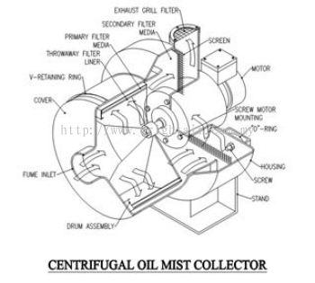 Oil Mist Collector