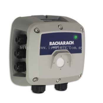 MGS-450 Gas Detector