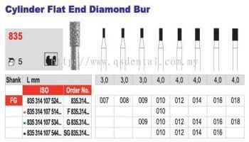 Cylinder Flat End Diamond Bur