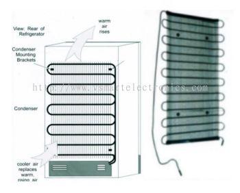FRZ-COND-100(100X45) , FRZ-COND-120(120X45) , FRZ-COND-130(130X45) , FRZ-COND-135X2(135X45) , FRZ-COND-140(140X45)