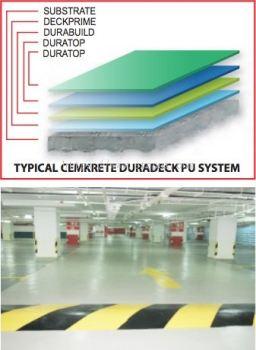 Duradeck -