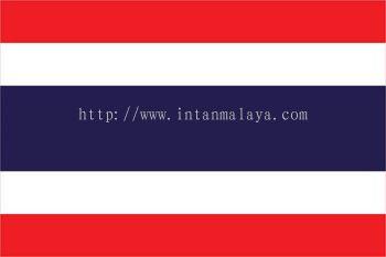 Thailand Demographics