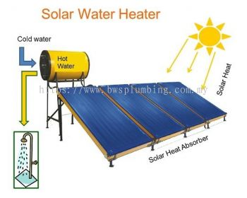 Solar Water Heater commons problem in Malaysia