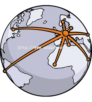TDM Global Line