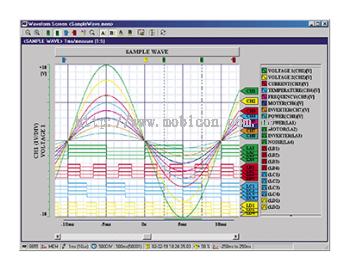 HIOKI 9335 Wave Processor