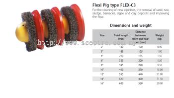 Flexi Pig Type FLEX-C3