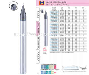 Carbide Ball Nose Series