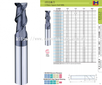 2 Flutes Carbide End Mill Series