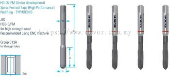 Pointed Tap - High Strength Steel