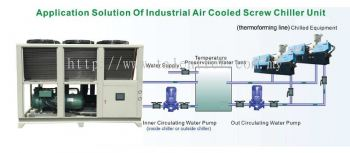 Appilcation Solution of Industrial Air Cooled Screw Chiller Unit