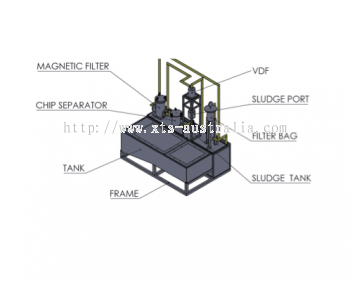 CNC Coolant Filtration Cleaning System Malaysia