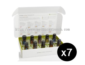 Family Physician Kit (7 Kits)