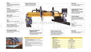 Heavy Duty CNC Plasma Cutting Machine