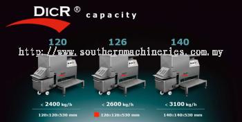 DicR Capacity Serial