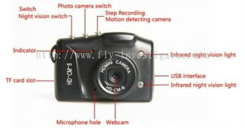 Night Vision Mini Camera with Motion Detect
