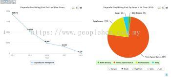 Business Analytics Tools / Software