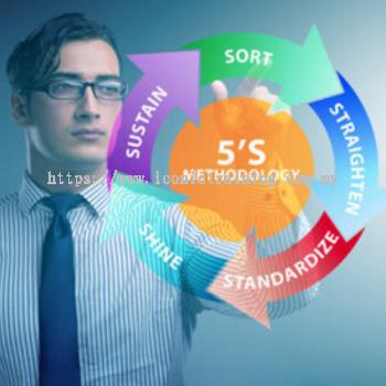 5S Principles and Awareness
