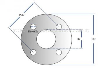 How to measure round gasket