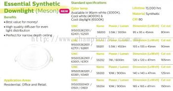 Essential Slim Downlight (Meson)