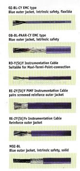 Intrinsically Safe Cables