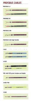 Profibus Cables