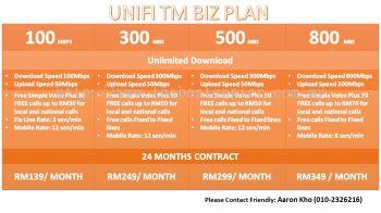 TM UNIFI BUSINESS PLAN