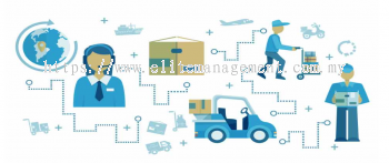 ISO 28000:2007 SUPPLY CHAIN SECURITY MANAGEMENT SYSTEMS